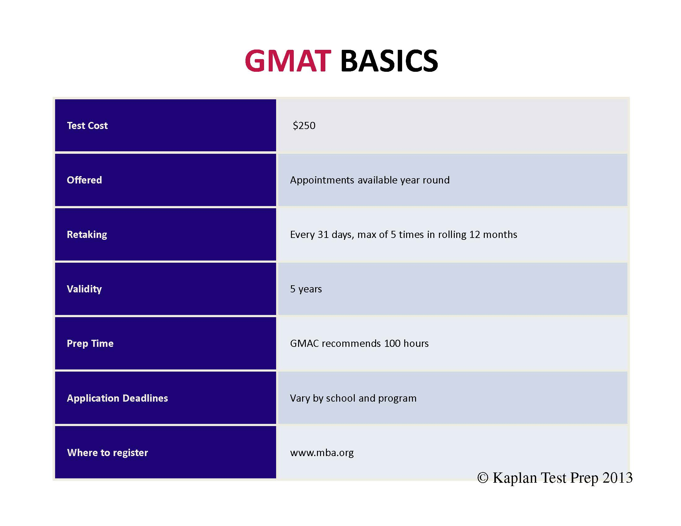 GMAT HELP please?