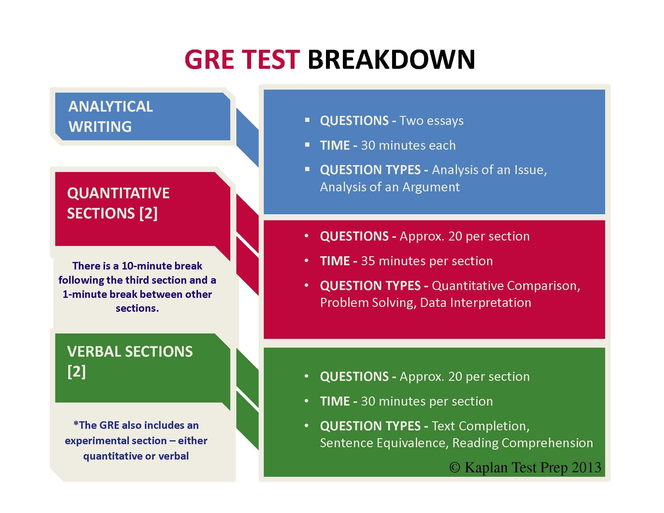 kaplan lsat practice test pdf